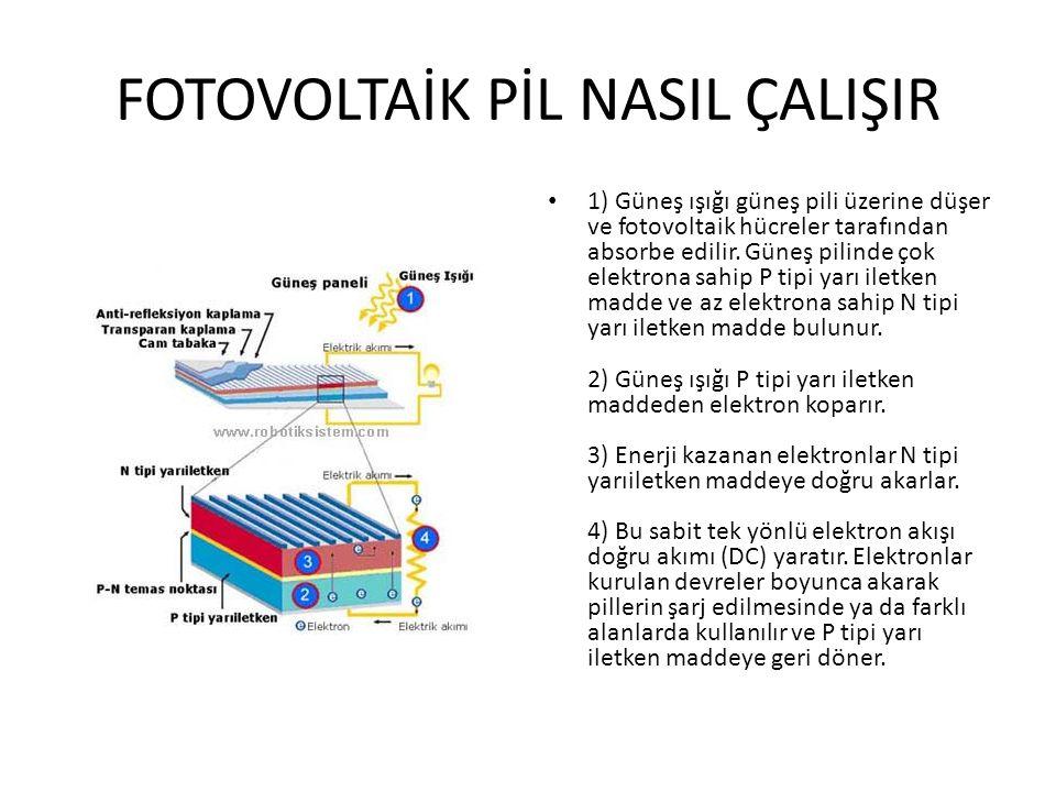 FOTOVOLTAİK PİL NASIL ÇALIŞIR 1) Güneş ışığı güneş pili üzerine düşer ve fotovoltaik hücreler tarafından absorbe edilir. Güneş pilinde çok elektrona s