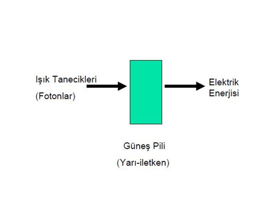 p tipi ve n tipi yarı iletkenler Yarı iletken malzemeler, akımı iyi iletmezler.