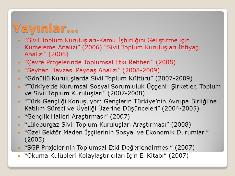 Sivil Toplum Kuruluşları-Kamu İşbirliğini Geliştirme için Kümeleme Analizi (2006) Sivil Toplum Kuruluşları İhtiyaç Analizi (2005) Çevre Projelerinde Toplumsal Etki Rehberi (2008) Seyhan Havzası Paydaş Analizi (2008-2009) Gönüllü Kuruluşlarda Sivil Toplum Kültürü (2007-2009) Türkiye'de Kurumsal Sosyal Sorumluluk Üçgeni: Şirketler, Toplum ve Sivil Toplum Kuruluşları (2007-2008) Türk Gençliği Konuşuyor: Gençlerin Türkiye'nin Avrupa Birliği'ne Katılım Süreci ve Üyeliği Üzerine Düşünceleri (2004-2005) Gençlik Halleri Araştırması (2007) Lüleburgaz Sivil Toplum Kuruluşları Araştırması (2008) Özel Sektör Maden İşçilerinin Sosyal ve Ekonomik Durumları (2005) SGP Projelerinin Toplumsal Etki Değerlendirmesi (2007) Okuma Kulüpleri Kolaylaştırıcıları İçin El Kitabı (2007) Yayınlar…