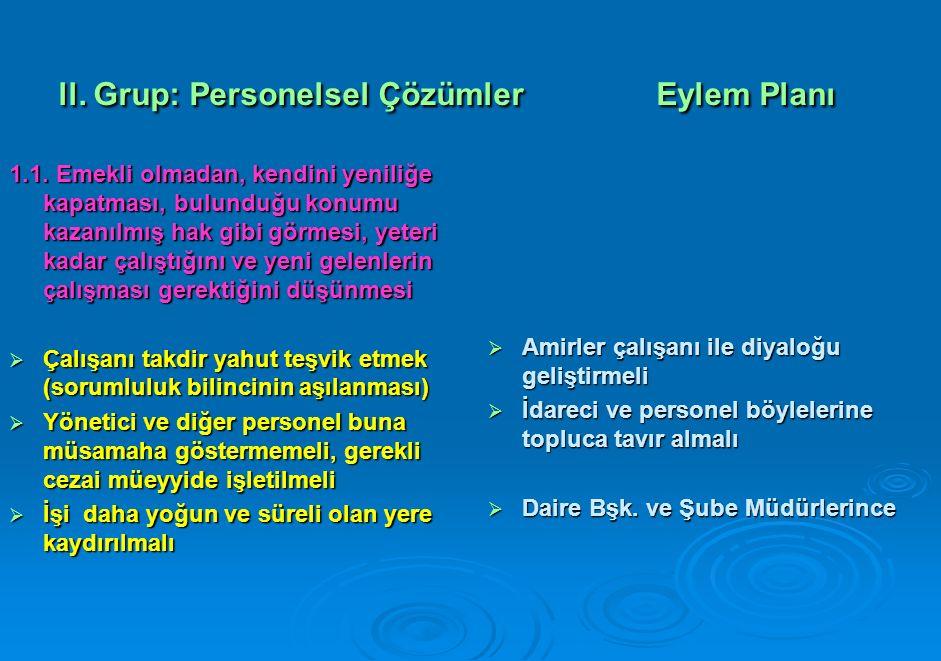 ll. Grup: Personelsel Çözümler Eylem Planı 1.1.