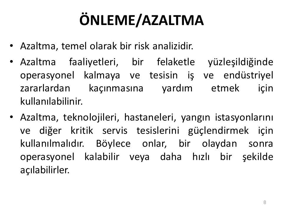 ÖNLEME/AZALTMA Azaltma, temel olarak bir risk analizidir. Azaltma faaliyetleri, bir felaketle yüzleşildiğinde operasyonel kalmaya ve tesisin iş ve end