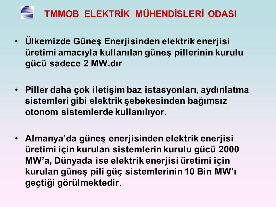 Ülkemizde Güneş Enerjisinden elektrik enerjisi üretimi amacıyla kullanılan güneş pillerinin kurulu gücü sadece 2 MW.dır Piller daha çok iletişim baz istasyonları, aydınlatma sistemleri gibi elektrik şebekesinden bağımsız otonom sistemlerde kullanılıyor.