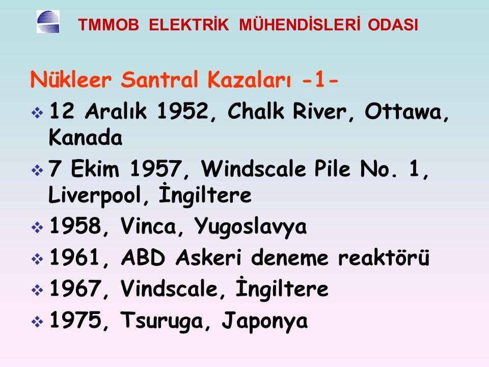Nükleer Santral Kazaları -1-  12 Aralık 1952, Chalk River, Ottawa, Kanada  7 Ekim 1957, Windscale Pile No.