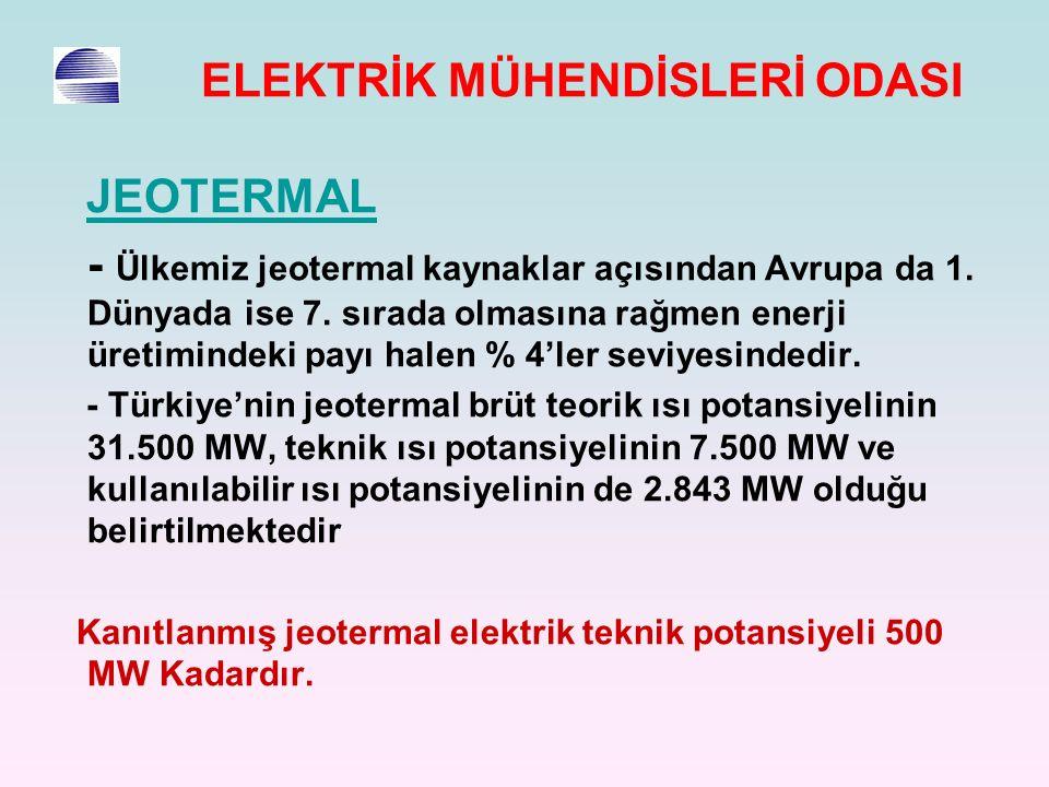 ELEKTRİK MÜHENDİSLERİ ODASI JEOTERMAL - Ülkemiz jeotermal kaynaklar açısından Avrupa da 1.