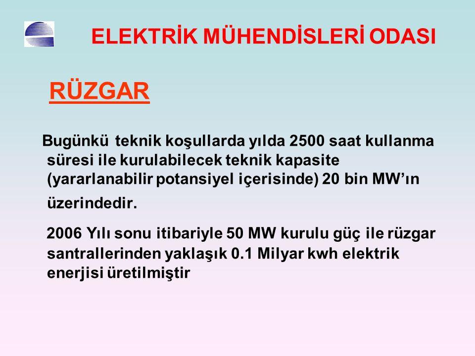 ELEKTRİK MÜHENDİSLERİ ODASI RÜZGAR Bugünkü teknik koşullarda yılda 2500 saat kullanma süresi ile kurulabilecek teknik kapasite (yararlanabilir potansiyel içerisinde) 20 bin MW'ın üzerindedir.
