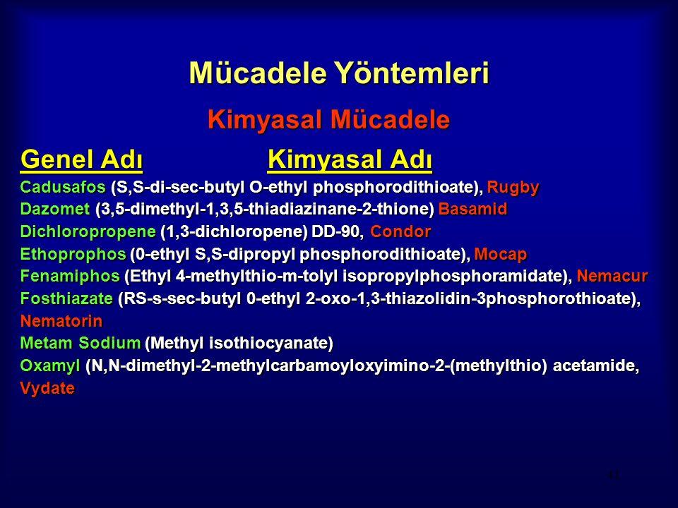41 Mücadele Yöntemleri Genel Adı Kimyasal Adı Cadusafos (S,S-di-sec-butyl O-ethyl phosphorodithioate), Rugby Dazomet (3,5-dimethyl-1,3,5-thiadiazinane-2-thione) Basamid Dichloropropene (1,3-dichloropene) DD-90, Condor Ethoprophos (0-ethyl S,S-dipropyl phosphorodithioate), Mocap Fenamiphos (Ethyl 4-methylthio-m-tolyl isopropylphosphoramidate), Nemacur Fosthiazate (RS-s-sec-butyl 0-ethyl 2-oxo-1,3-thiazolidin-3phosphorothioate), Nematorin Metam Sodium (Methyl isothiocyanate) Oxamyl (N,N-dimethyl-2-methylcarbamoyloxyimino-2-(methylthio) acetamide, Vydate Kimyasal Mücadele