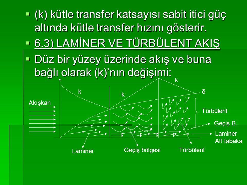  (k) kütle transfer katsayısı sabit itici güç altında kütle transfer hızını gösterir.  6.3) LAMİNER VE TÜRBÜLENT AKIŞ  Düz bir yüzey üzerinde akış