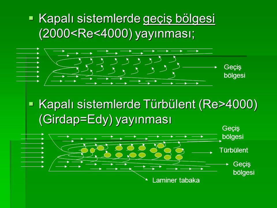  Kapalı sistemlerde geçiş bölgesi (2000<Re<4000) yayınması;  Kapalı sistemlerde Türbülent (Re>4000) (Girdap=Edy) yayınması Geçiş bölgesi Geçiş bölge