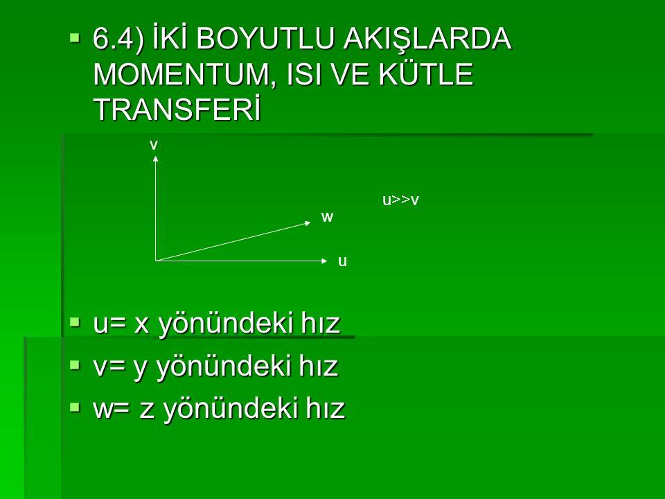  6.4) İKİ BOYUTLU AKIŞLARDA MOMENTUM, ISI VE KÜTLE TRANSFERİ  u= x yönündeki hız  v= y yönündeki hız  w= z yönündeki hız v u w u>>v