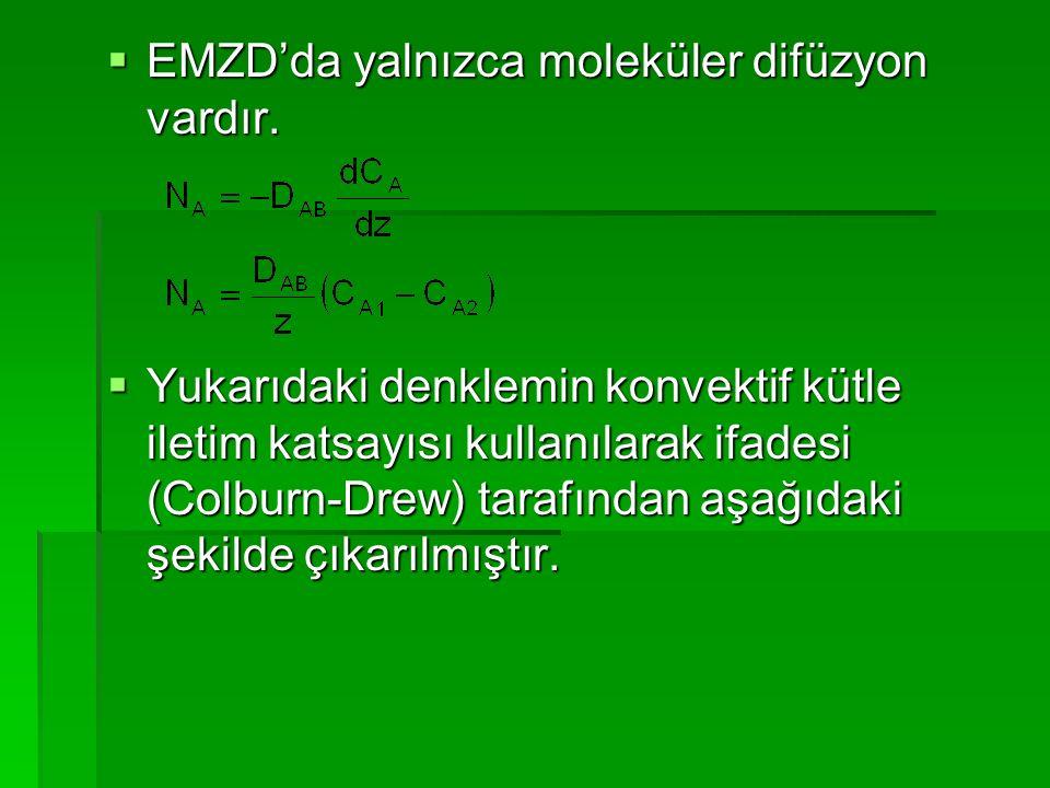  EMZD'da yalnızca moleküler difüzyon vardır.  Yukarıdaki denklemin konvektif kütle iletim katsayısı kullanılarak ifadesi (Colburn-Drew) tarafından a