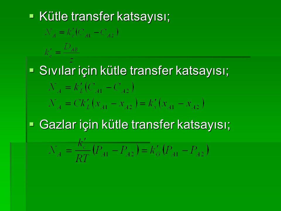  Kütle transfer katsayısı;  Sıvılar için kütle transfer katsayısı;  Gazlar için kütle transfer katsayısı;
