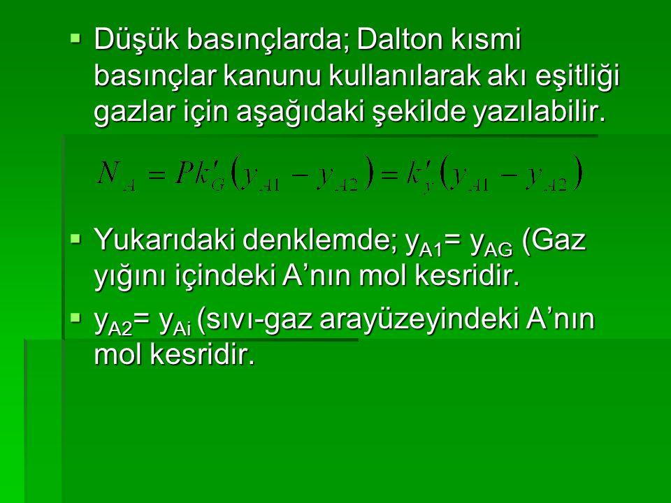  Düşük basınçlarda; Dalton kısmi basınçlar kanunu kullanılarak akı eşitliği gazlar için aşağıdaki şekilde yazılabilir.  Yukarıdaki denklemde; y A1 =