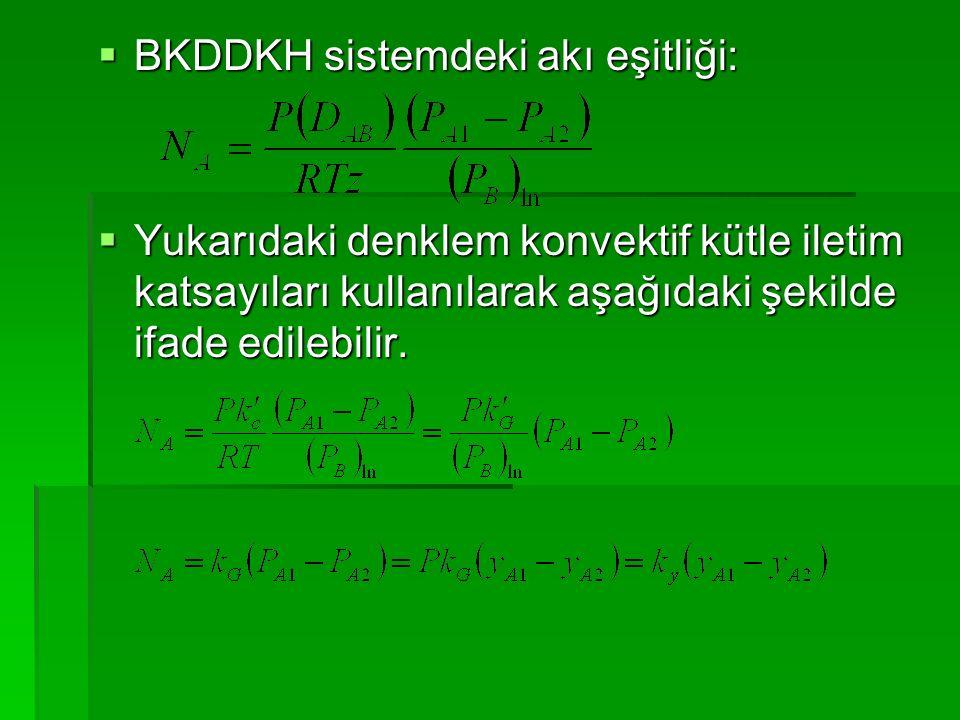  BKDDKH sistemdeki akı eşitliği:  Yukarıdaki denklem konvektif kütle iletim katsayıları kullanılarak aşağıdaki şekilde ifade edilebilir.