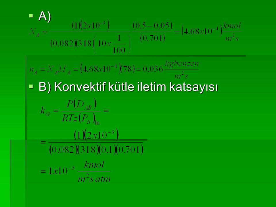  A)  B) Konvektif kütle iletim katsayısı