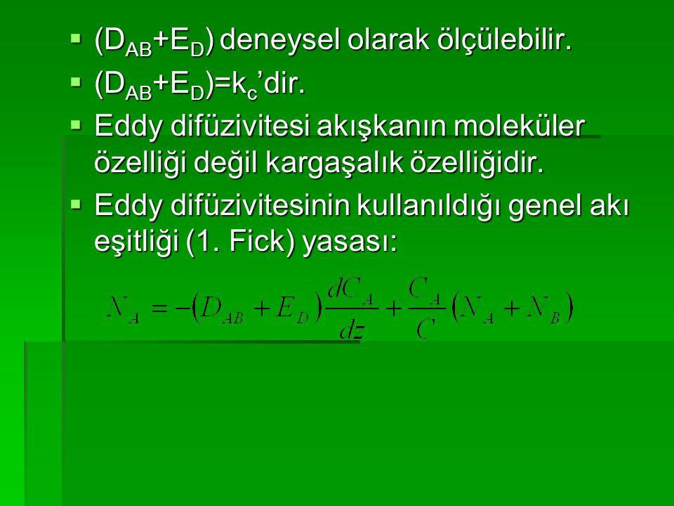  (D AB +E D ) deneysel olarak ölçülebilir.  (D AB +E D )=k c 'dir.  Eddy difüzivitesi akışkanın moleküler özelliği değil kargaşalık özelliğidir. 