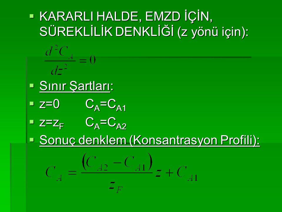  KARARLI HALDE, EMZD İÇİN, SÜREKLİLİK DENKLİĞİ (z yönü için):  Sınır Şartları:  z=0C A =C A1  z=z F C A =C A2  Sonuç denklem (Konsantrasyon Profi