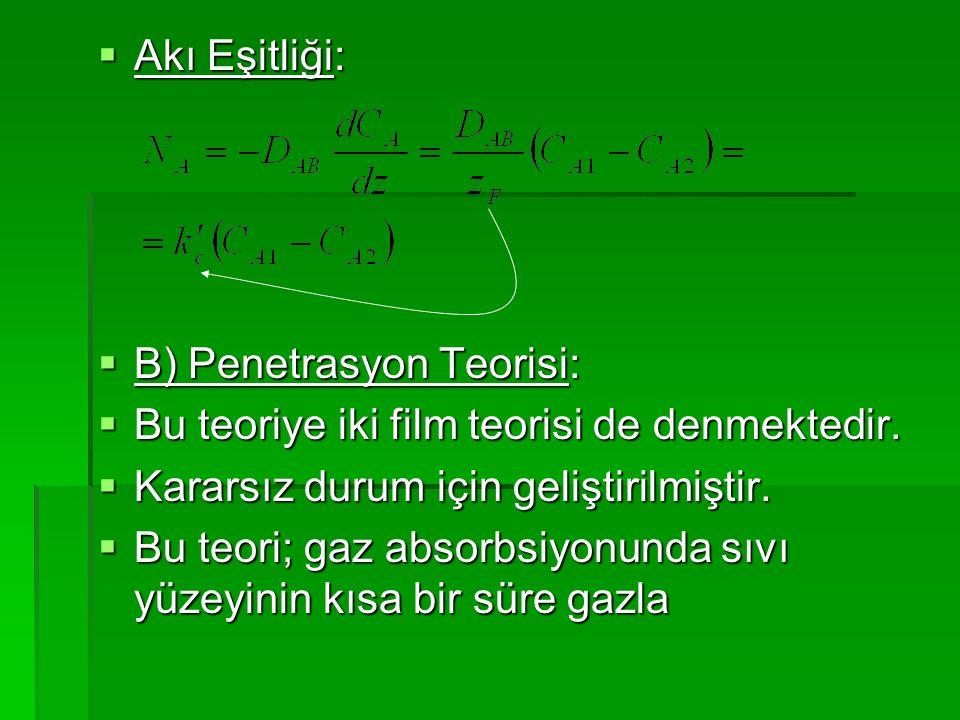  Akı Eşitliği:  B) Penetrasyon Teorisi:  Bu teoriye iki film teorisi de denmektedir.  Kararsız durum için geliştirilmiştir.  Bu teori; gaz absorb