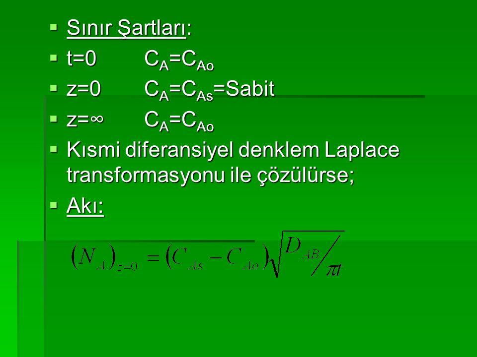  Sınır Şartları:  t=0C A =C Ao  z=0C A =C As =Sabit  z=∞C A =C Ao  Kısmi diferansiyel denklem Laplace transformasyonu ile çözülürse;  Akı:
