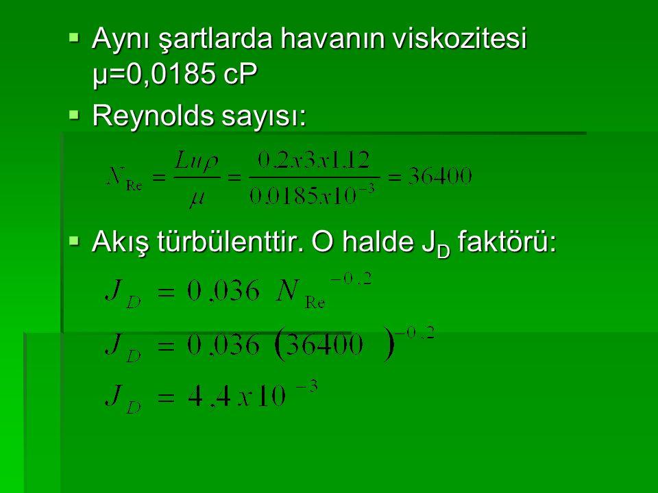  Aynı şartlarda havanın viskozitesi μ=0,0185 cP  Reynolds sayısı:  Akış türbülenttir. O halde J D faktörü: