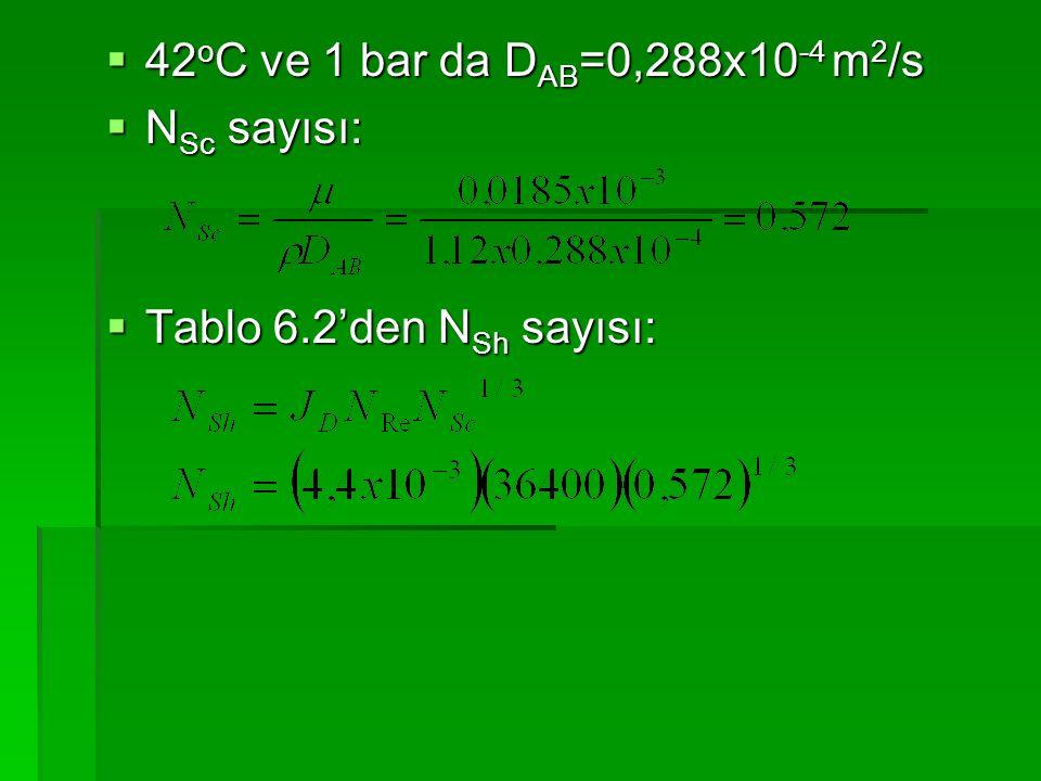  42 o C ve 1 bar da D AB =0,288x10 -4 m 2 /s  N Sc sayısı:  Tablo 6.2'den N Sh sayısı: