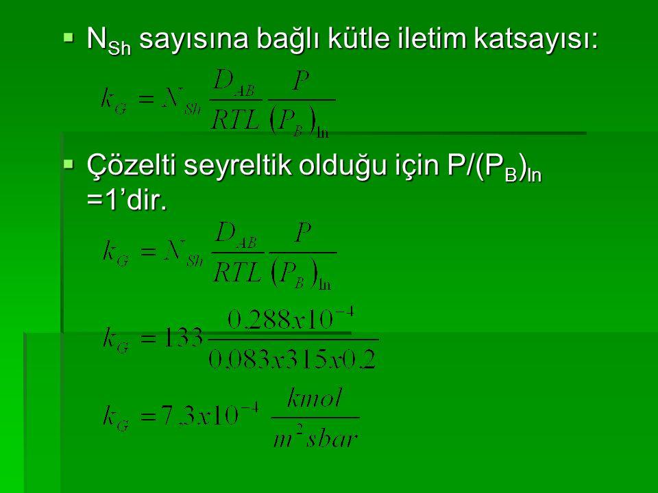  N Sh sayısına bağlı kütle iletim katsayısı:  Çözelti seyreltik olduğu için P/(P B ) ln =1'dir.