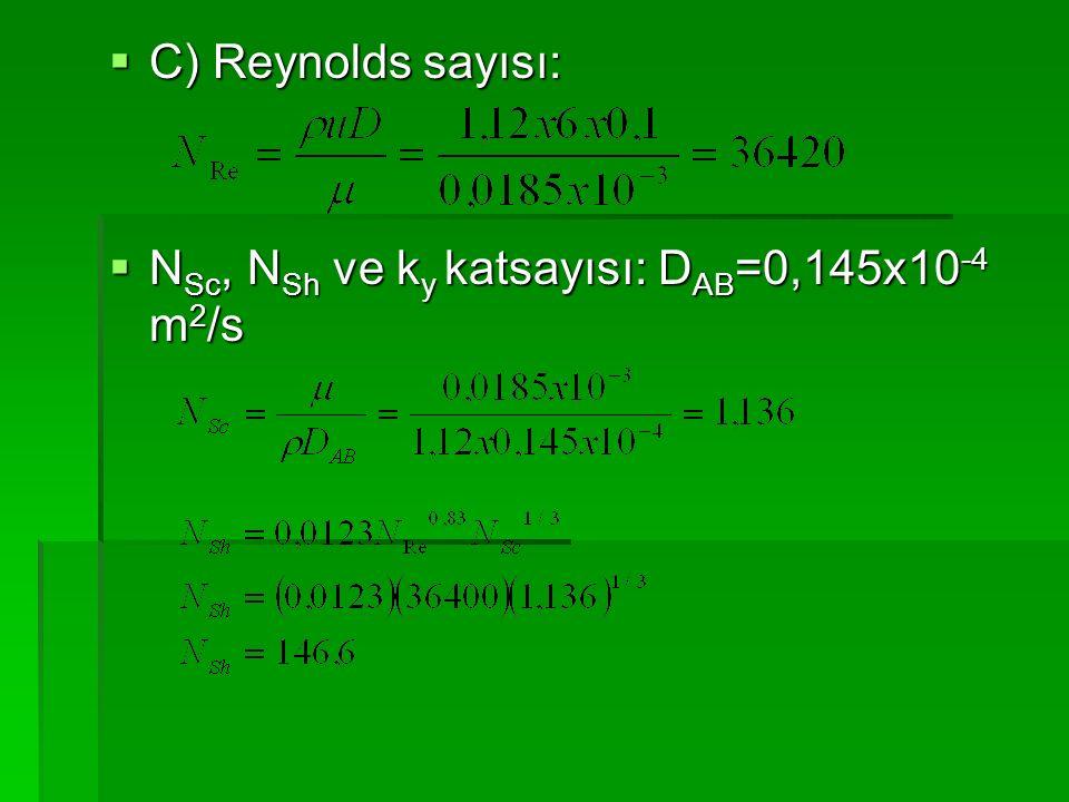  C) Reynolds sayısı:  N Sc, N Sh ve k y katsayısı: D AB =0,145x10 -4 m 2 /s