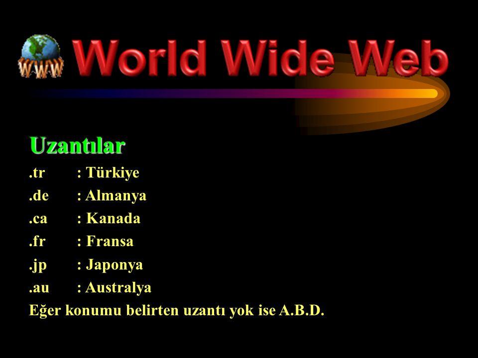 Uzantılar.tr : Türkiye.de : Almanya.ca: Kanada.fr: Fransa.jp: Japonya.au: Australya Eğer konumu belirten uzantı yok ise A.B.D.