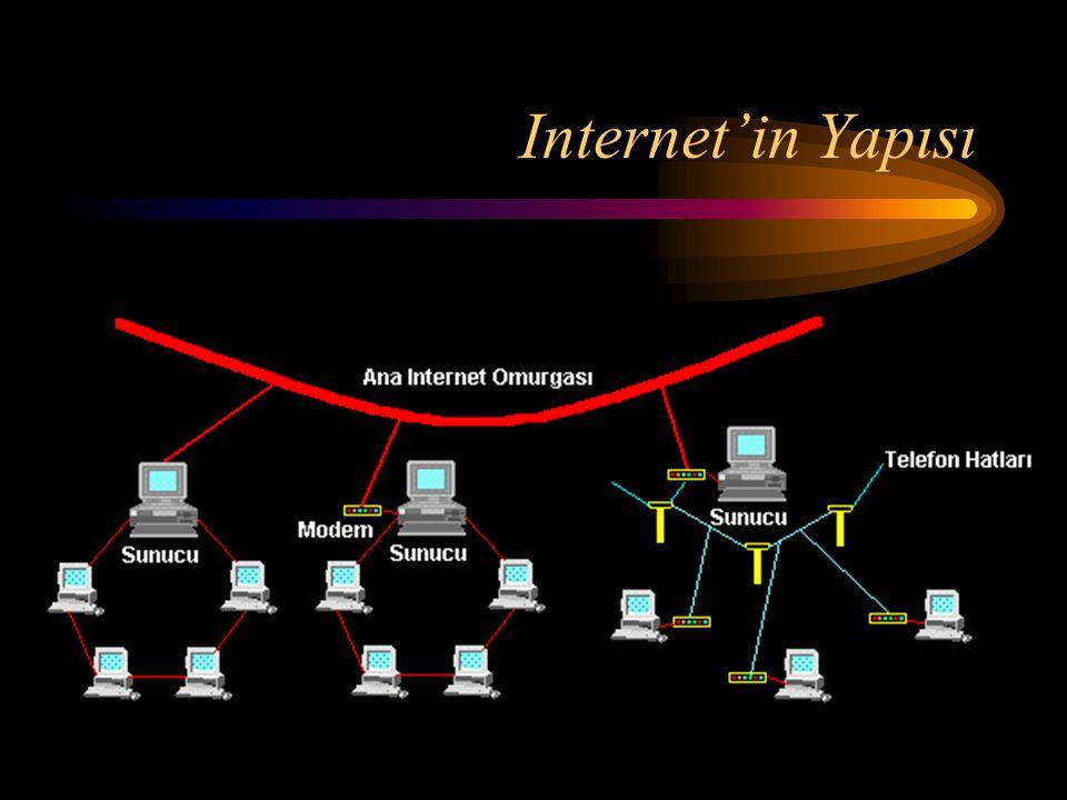 Internet'in Yapısı