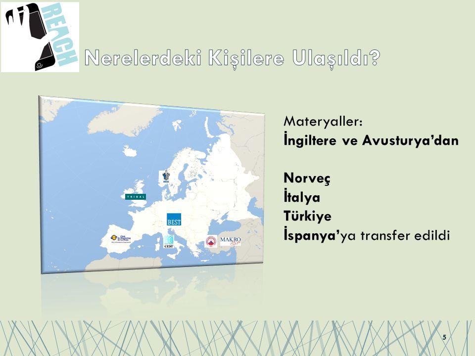 5 Materyaller: İ ngiltere ve Avusturya'dan Norveç İ talya Türkiye İ spanya'ya transfer edildi