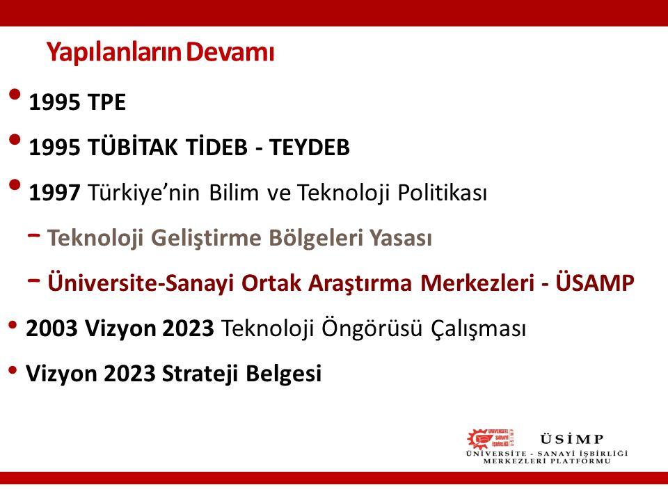 Yapılanların Devamı 1995 TPE 1995 TÜBİTAK TİDEB - TEYDEB 1997 Türkiye'nin Bilim ve Teknoloji Politikası – Teknoloji Geliştirme Bölgeleri Yasası – Üniversite-Sanayi Ortak Araştırma Merkezleri - ÜSAMP 2003 Vizyon 2023 Teknoloji Öngörüsü Çalışması Vizyon 2023 Strateji Belgesi