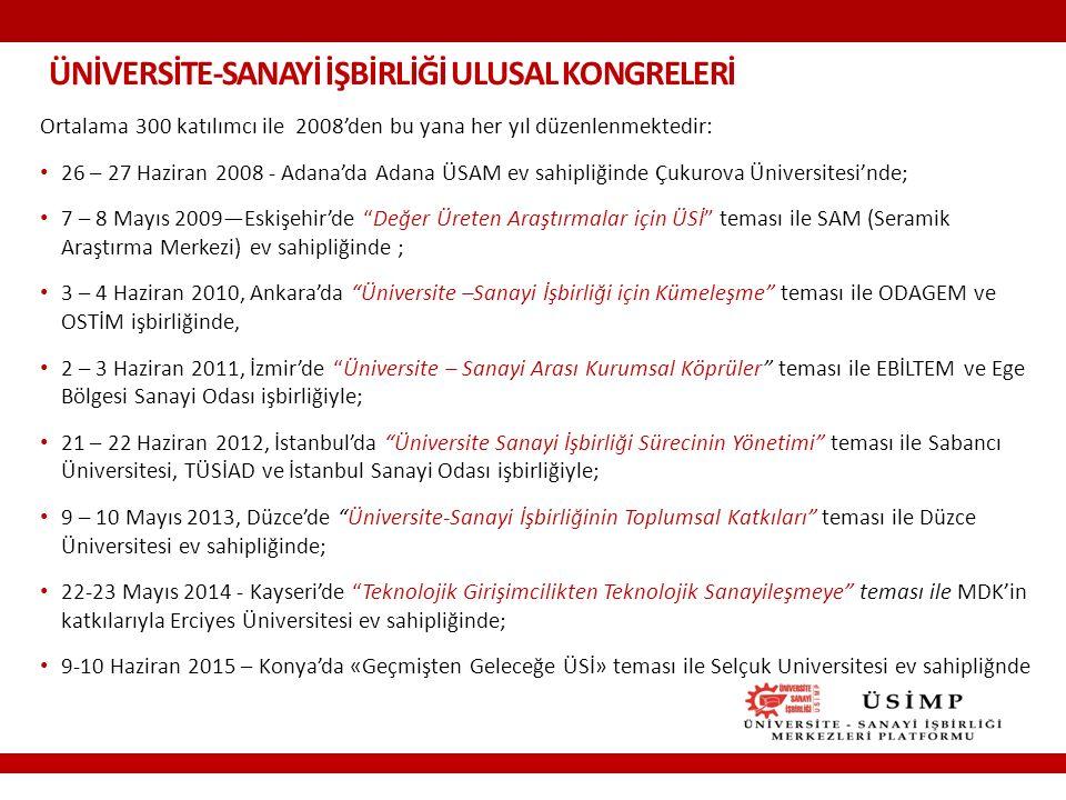 ÜNİVERSİTE-SANAYİ İŞBİRLİĞİ ULUSAL KONGRELERİ Ortalama 300 katılımcı ile 2008'den bu yana her yıl düzenlenmektedir: 26 – 27 Haziran 2008 - Adana'da Adana ÜSAM ev sahipliğinde Çukurova Üniversitesi'nde; 7 – 8 Mayıs 2009—Eskişehir'de Değer Üreten Araştırmalar için ÜSİ teması ile SAM (Seramik Araştırma Merkezi) ev sahipliğinde ; 3 – 4 Haziran 2010, Ankara'da Üniversite –Sanayi İşbirliği için Kümeleşme teması ile ODAGEM ve OSTİM işbirliğinde, 2 – 3 Haziran 2011, İzmir'de Üniversite – Sanayi Arası Kurumsal Köprüler teması ile EBİLTEM ve Ege Bölgesi Sanayi Odası işbirliğiyle; 21 – 22 Haziran 2012, İstanbul'da Üniversite Sanayi İşbirliği Sürecinin Yönetimi teması ile Sabancı Üniversitesi, TÜSİAD ve İstanbul Sanayi Odası işbirliğiyle; 9 – 10 Mayıs 2013, Düzce'de Üniversite-Sanayi İşbirliğinin Toplumsal Katkıları teması ile Düzce Üniversitesi ev sahipliğinde; 22-23 Mayıs 2014 - Kayseri'de Teknolojik Girişimcilikten Teknolojik Sanayileşmeye teması ile MDK'in katkılarıyla Erciyes Üniversitesi ev sahipliğinde; 9-10 Haziran 2015 – Konya'da «Geçmişten Geleceğe ÜSİ» teması ile Selçuk Universitesi ev sahipliğnde