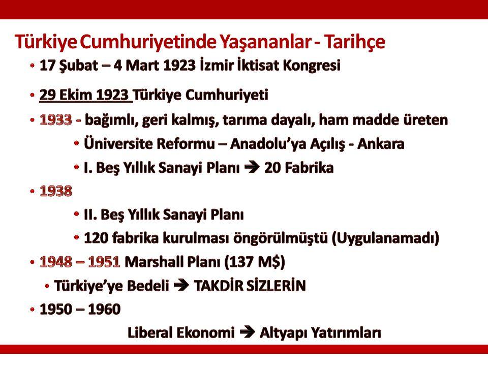 Türkiye Cumhuriyetinde Yaşananlar - Tarihçe