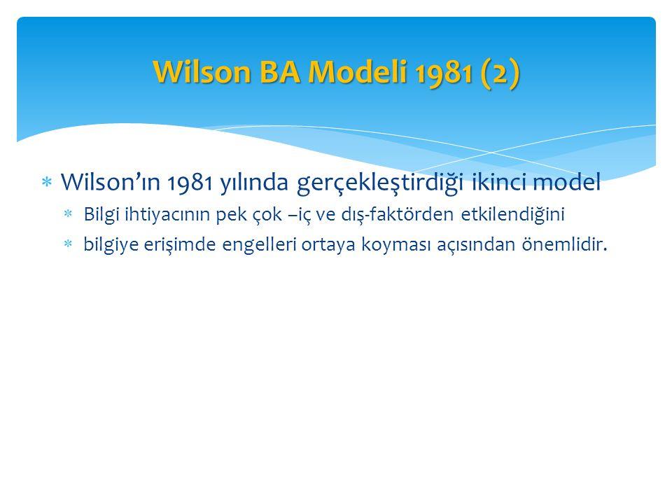  Wilson'ın 1981 yılında gerçekleştirdiği ikinci model  Bilgi ihtiyacının pek çok –iç ve dış-faktörden etkilendiğini  bilgiye erişimde engelleri ort