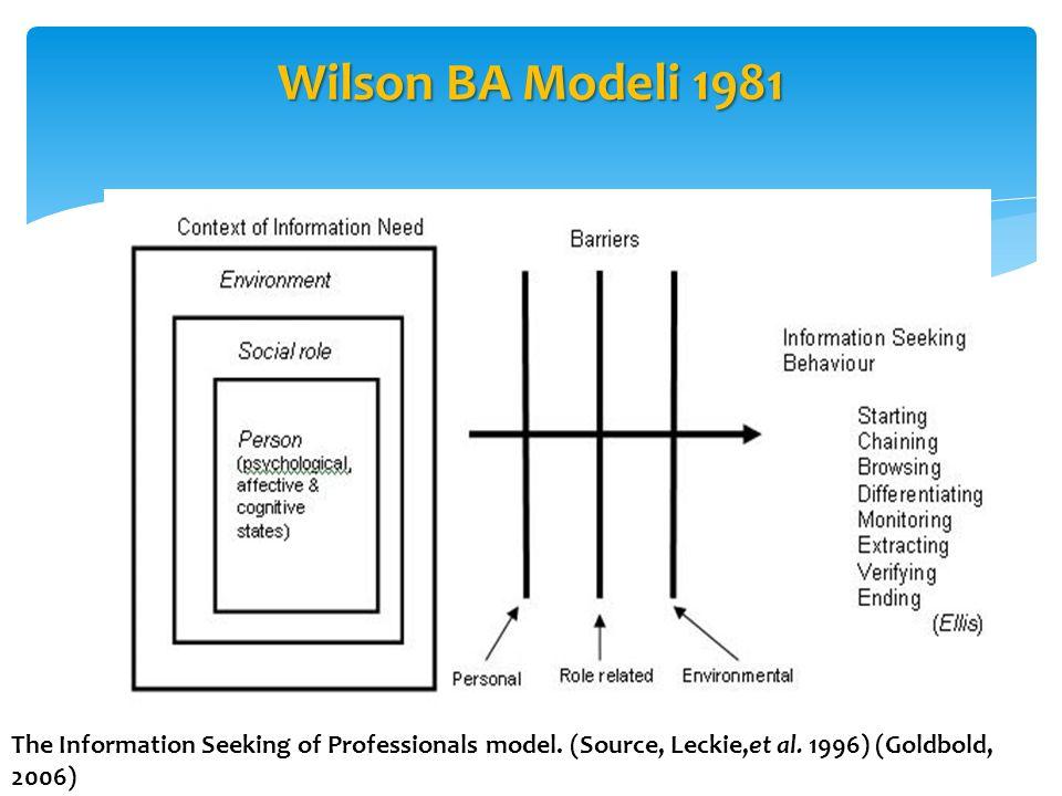 Wilson BA Modeli 1981 The Information Seeking of Professionals model. (Source, Leckie,et al. 1996) (Goldbold, 2006)