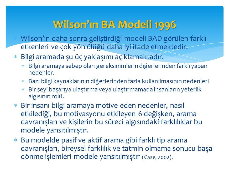  Wilson'ın daha sonra geliştirdiği modeli BAD görülen farklı etkenleri ve çok yönlülüğü daha iyi ifade etmektedir.  Bilgi aramada şu üç yaklaşımı aç