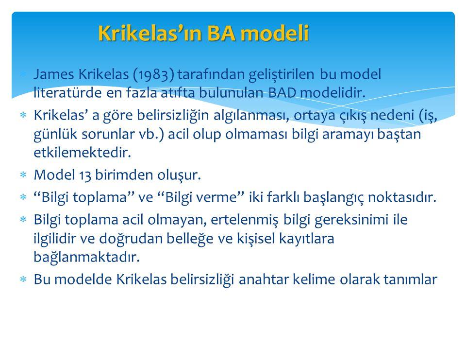  James Krikelas (1983) tarafından geliştirilen bu model literatürde en fazla atıfta bulunulan BAD modelidir.  Krikelas' a göre belirsizliğin algılan