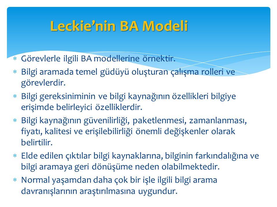  Görevlerle ilgili BA modellerine örnektir.  Bilgi aramada temel güdüyü oluşturan çalışma rolleri ve görevlerdir.  Bilgi gereksiniminin ve bilgi ka