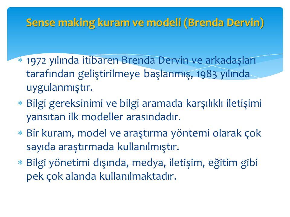  1972 yılında itibaren Brenda Dervin ve arkadaşları tarafından geliştirilmeye başlanmış, 1983 yılında uygulanmıştır.  Bilgi gereksinimi ve bilgi ara