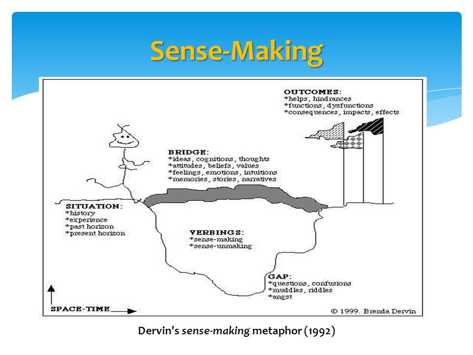 Sense-Making Dervin's sense-making metaphor (1992)