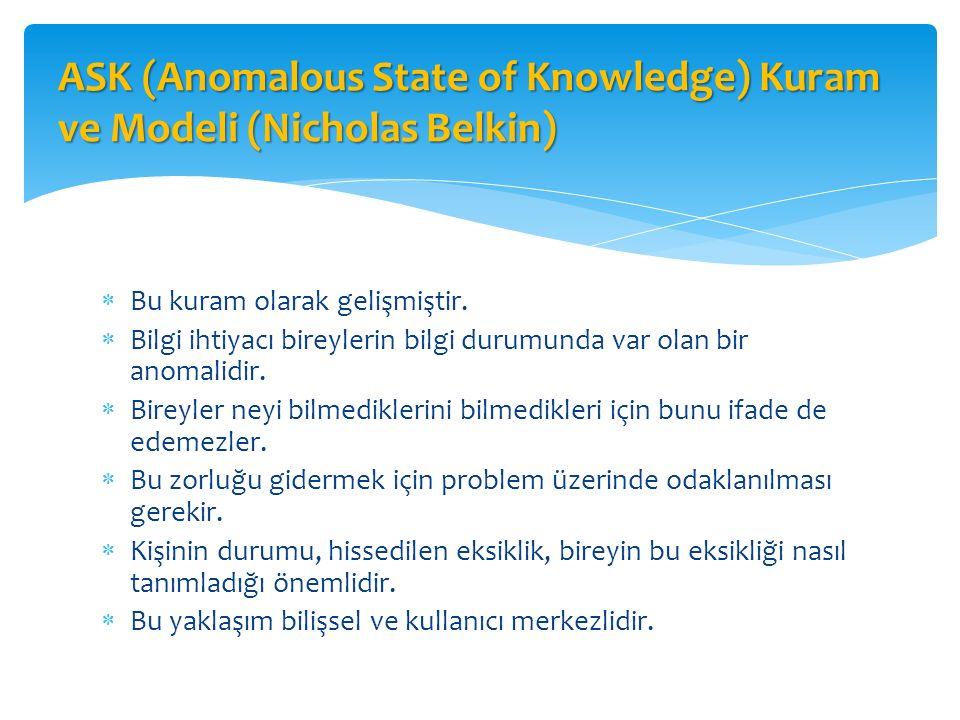  Bu kuram olarak gelişmiştir.  Bilgi ihtiyacı bireylerin bilgi durumunda var olan bir anomalidir.  Bireyler neyi bilmediklerini bilmedikleri için b