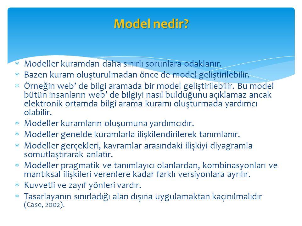  Modeller kuramdan daha sınırlı sorunlara odaklanır.  Bazen kuram oluşturulmadan önce de model geliştirilebilir.  Örneğin web' de bilgi aramada bir