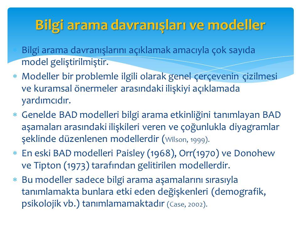  Bilgi arama davranışlarını açıklamak amacıyla çok sayıda model geliştirilmiştir.  Modeller bir problemle ilgili olarak genel çerçevenin çizilmesi v