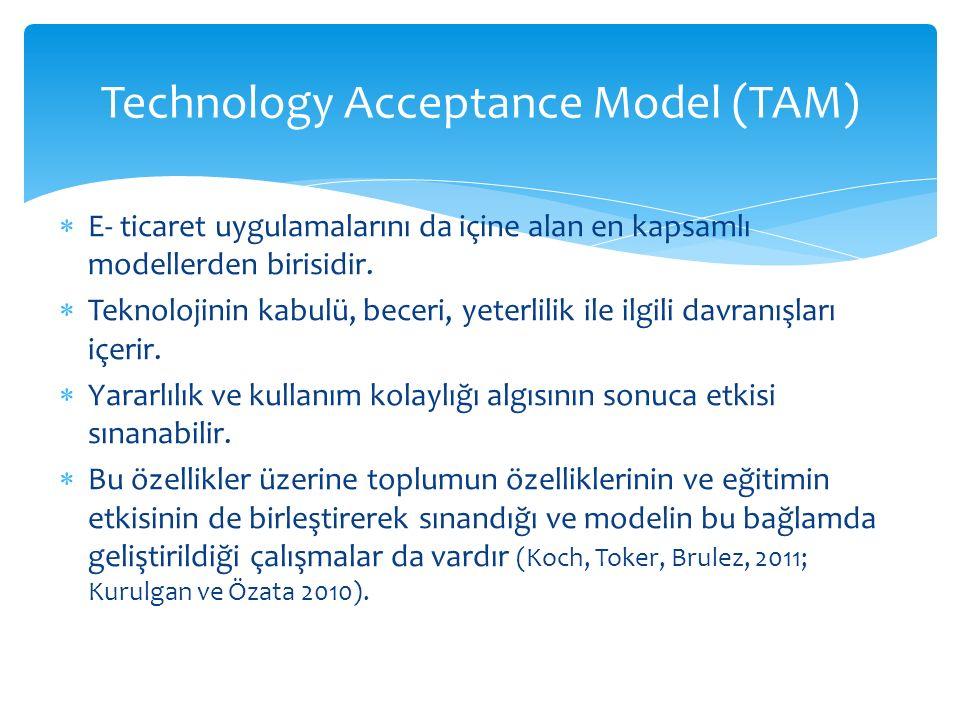  E- ticaret uygulamalarını da içine alan en kapsamlı modellerden birisidir.  Teknolojinin kabulü, beceri, yeterlilik ile ilgili davranışları içerir.