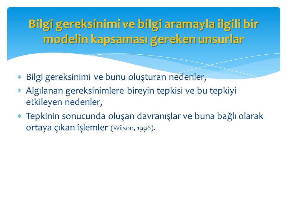 Byström ve Järvelin'in Bilgi Arama Modeli – 1995 (Byström ve Järvelin's information seeking model) Görev karmaşıklığı Bilgi tipleri Kaynak sayısı Kaynak tipleri Kaynakların yeri