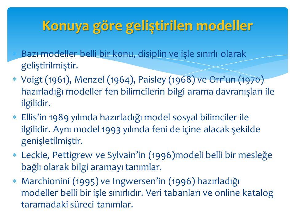  Paisley'in BAD modeli (1968)  Wilson'ın BAD modelleri (1981, 1981, 1996, 1999)  Krikelas'ın BAD modeli  Leckie'ın BAD modeli  Johnson'ın BAD modeli  Sense making kuram ve modeli (Brenda Dervin)  ASK (Anomalous State of Knowledge) Kuram ve Modeli (Nicholas Belkin)  Ellis'in özellik modeli (Ellis's feature set)  Kuhlthau'nun süreç modeli  Byström ve Järvelin'in Bilgi Arama Modeli En çok tanınan BA modelleri