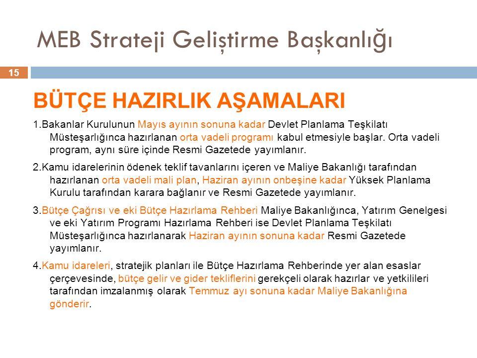 15 MEB Strateji Geliştirme Başkanlı ğ ı BÜTÇE HAZIRLIK AŞAMALARI 1.Bakanlar Kurulunun Mayıs ayının sonuna kadar Devlet Planlama Teşkilatı Müsteşarlığınca hazırlanan orta vadeli programı kabul etmesiyle başlar.