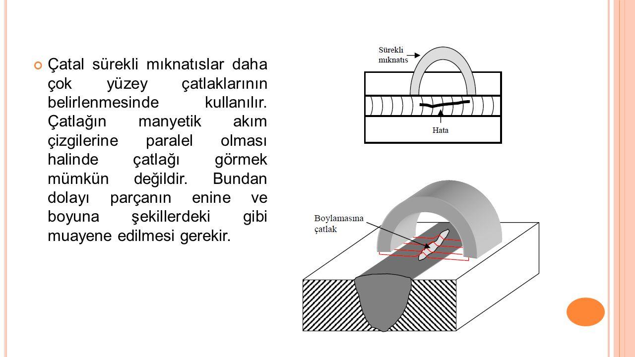 Çatal sürekli mıknatıslar daha çok yüzey çatlaklarının belirlenmesinde kullanılır. Çatlağın manyetik akım çizgilerine paralel olması halinde çatlağı g