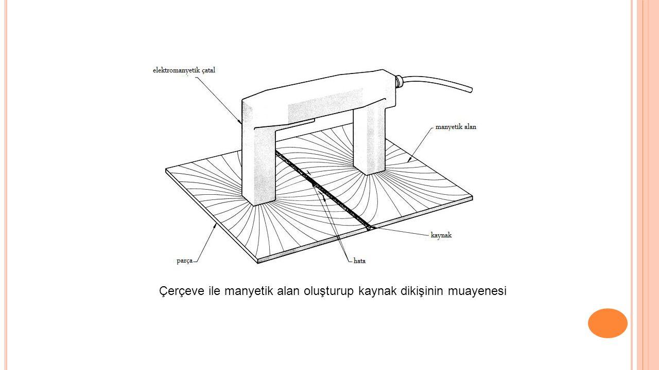D OLAYLI MAGNETIZASYON 1.Tabi mıknatıs Muayene edilecek parçanın bir bölümü mıknatısın kutupları arasında oluşacak magnetik alanla mıknatıslanır.