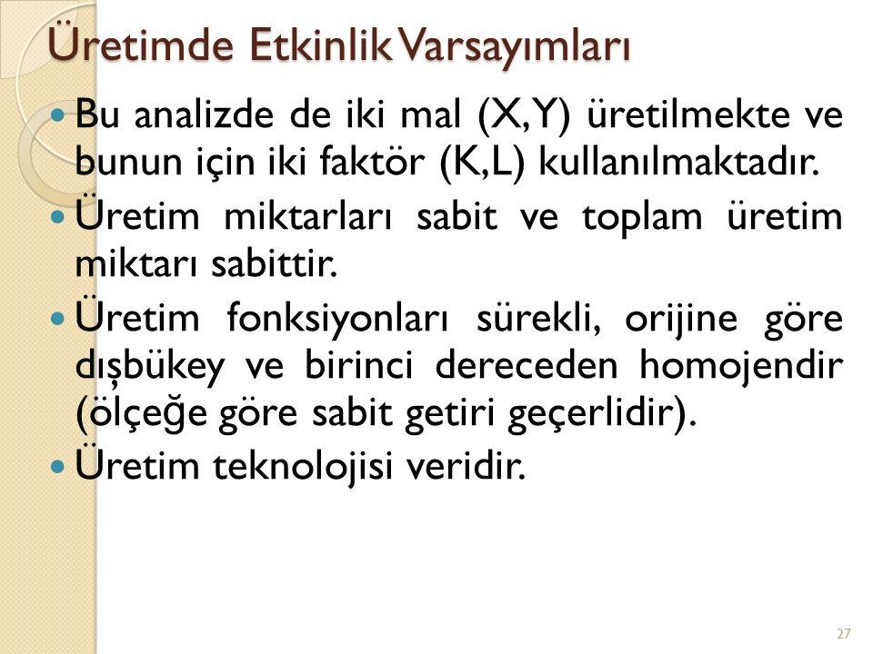 Üretimde Etkinlik Varsayımları Bu analizde de iki mal (X,Y) üretilmekte ve bunun için iki faktör (K,L) kullanılmaktadır. Üretim miktarları sabit ve to