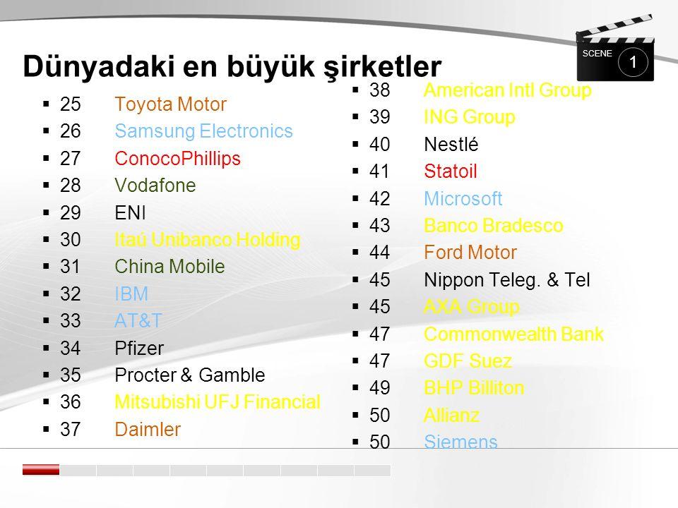 Dünyadaki en büyük şirketler 1 SCENE  25 Toyota Motor  26 Samsung Electronics  27 ConocoPhillips  28 Vodafone  29 ENI  30 Itaú Unibanco Holding